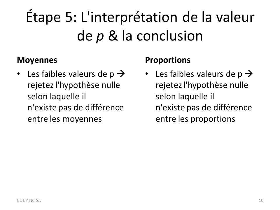 Étape 5: L interprétation de la valeur de p & la conclusion