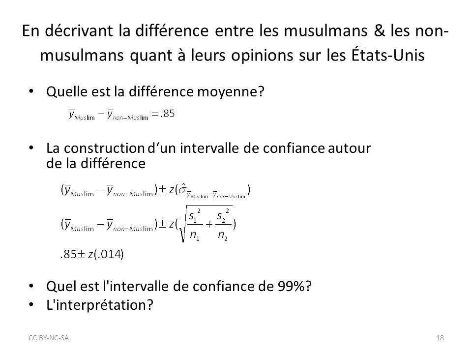 En décrivant la différence entre les musulmans & les non-musulmans quant à leurs opinions sur les États-Unis
