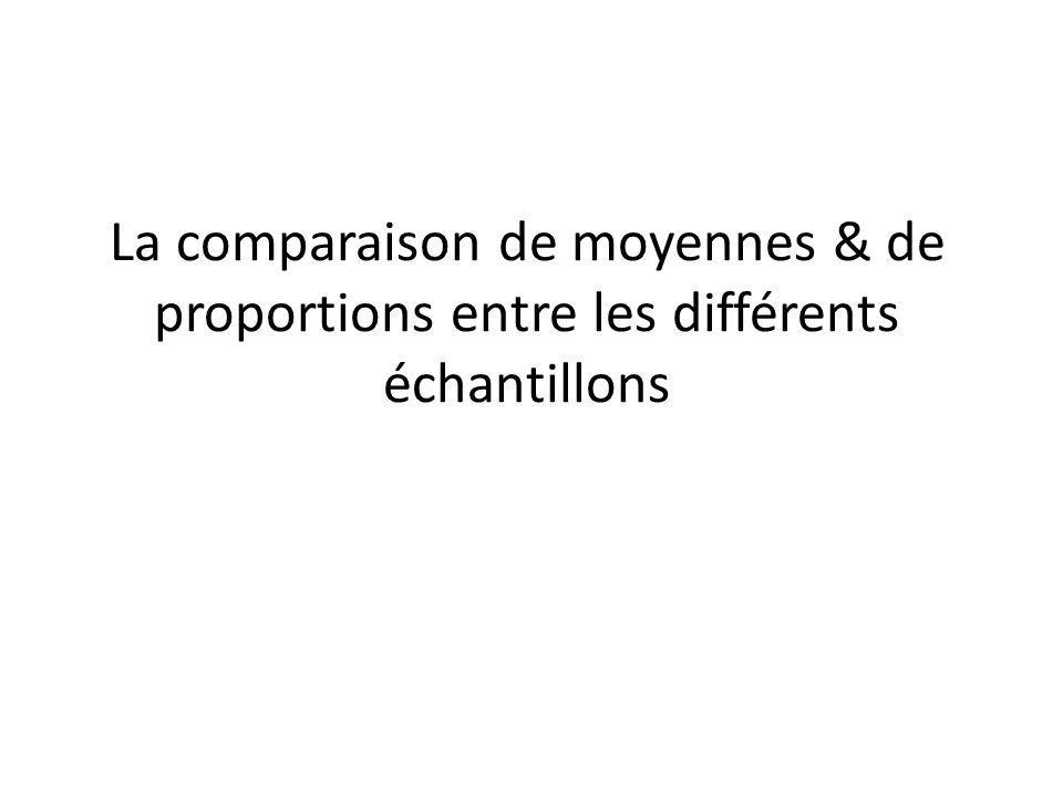 La comparaison de moyennes & de proportions entre les différents échantillons