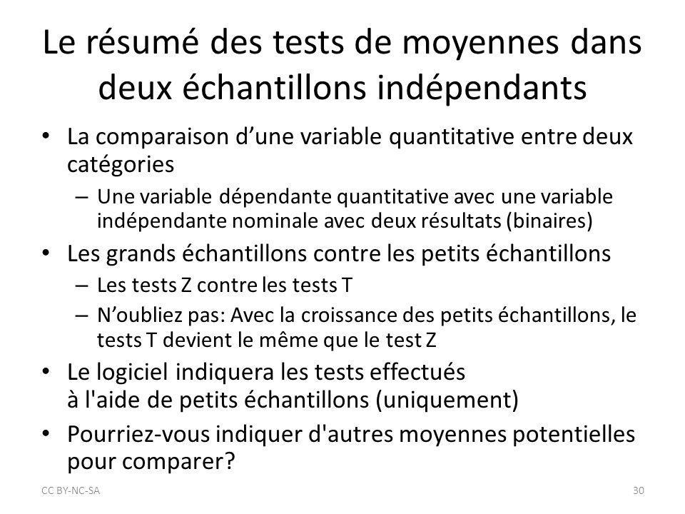 Le résumé des tests de moyennes dans deux échantillons indépendants