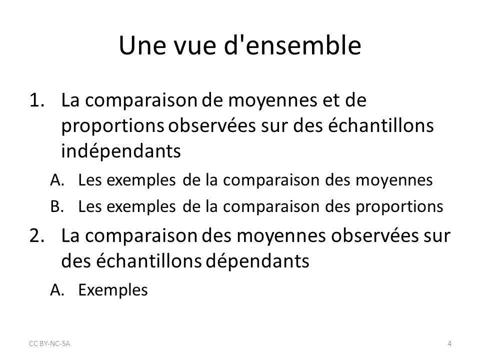 Une vue d ensemble La comparaison de moyennes et de proportions observées sur des échantillons indépendants.