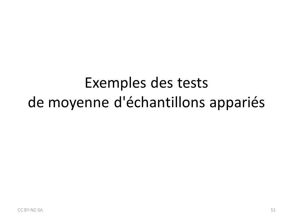 Exemples des tests de moyenne d échantillons appariés