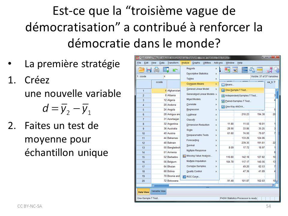 Est-ce que la troisième vague de démocratisation a contribué à renforcer la démocratie dans le monde