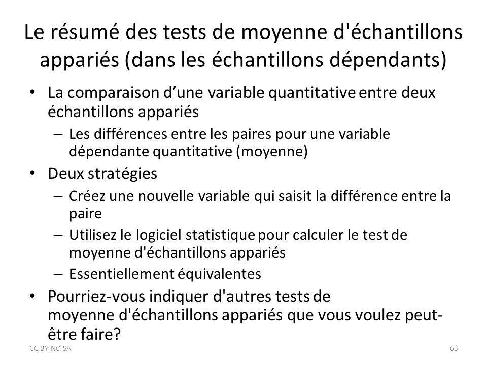 Le résumé des tests de moyenne d échantillons appariés (dans les échantillons dépendants)