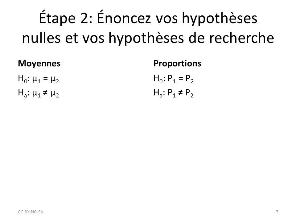 Étape 2: Énoncez vos hypothèses nulles et vos hypothèses de recherche