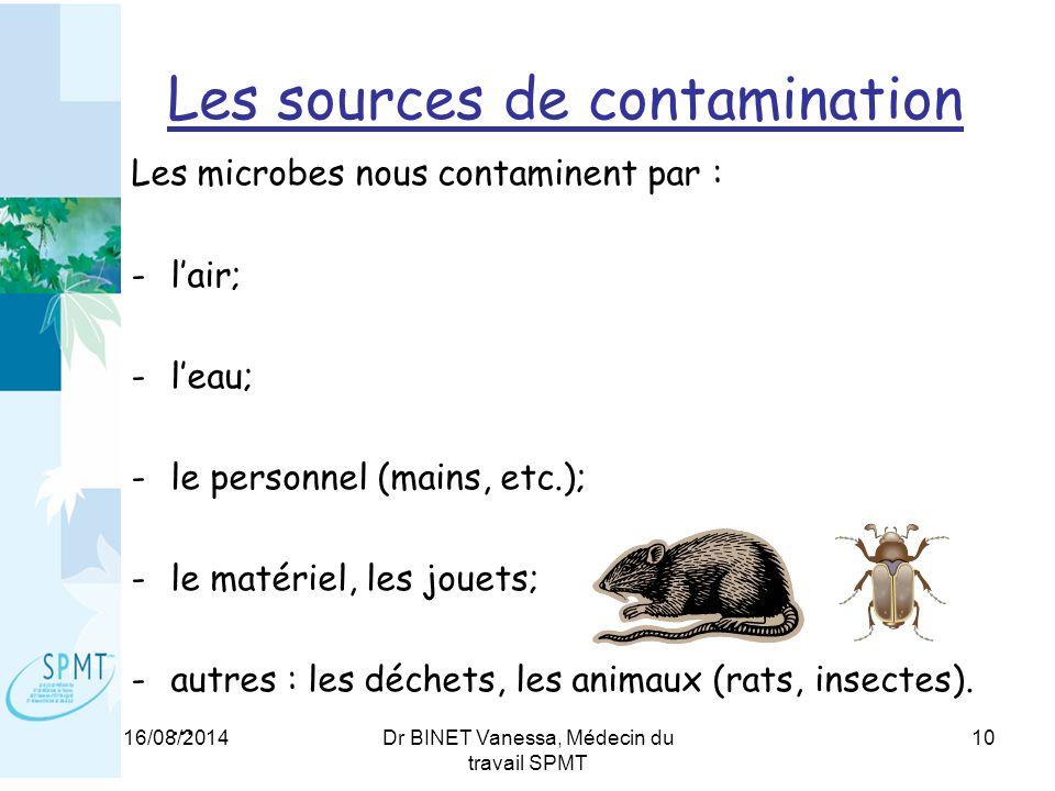 Les sources de contamination