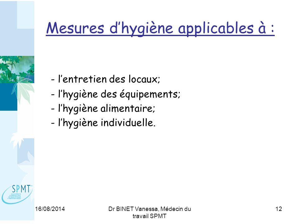 Mesures d'hygiène applicables à :