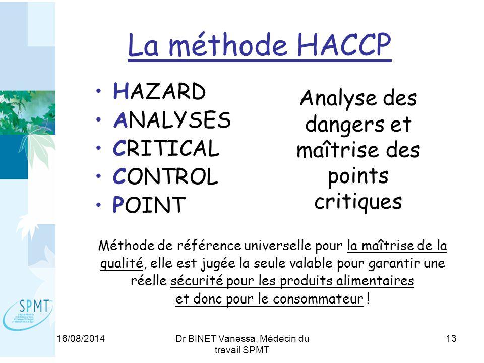 La méthode HACCP HAZARD