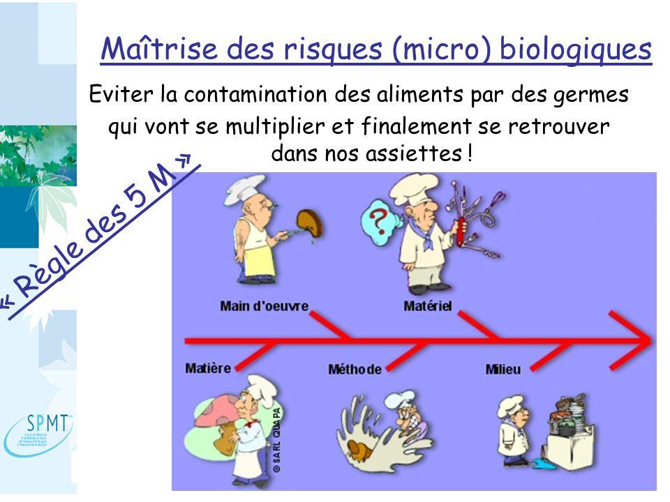 Maîtrise des risques (micro) biologiques