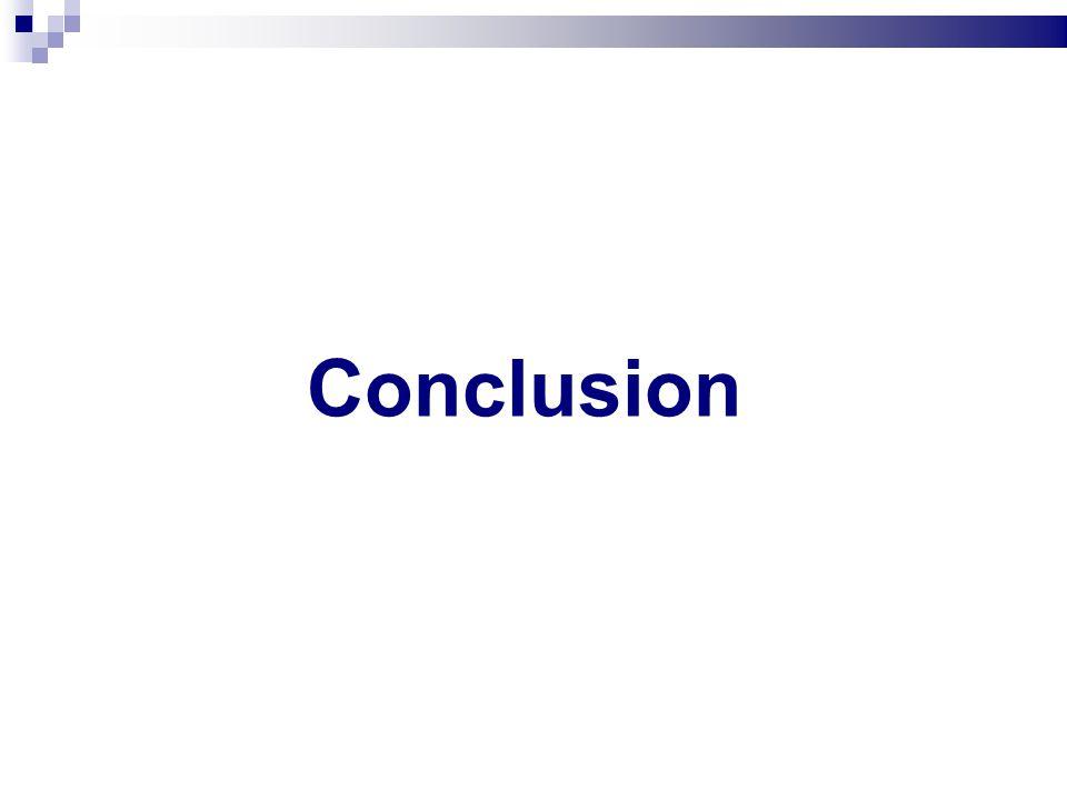 Conclusion 12
