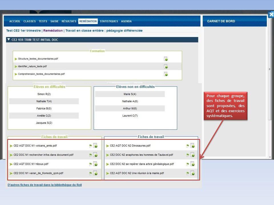 Pour chaque groupe, des fiches de travail sont proposées, des AQT et des exercices systématiques.