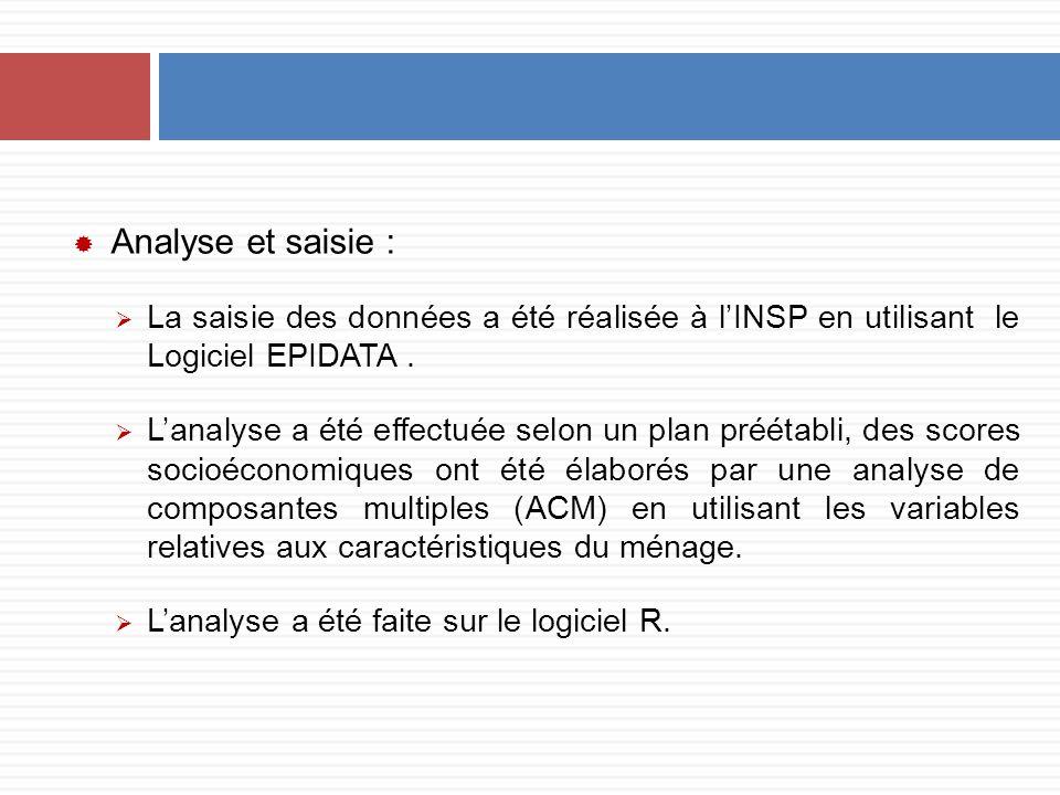 Analyse et saisie : La saisie des données a été réalisée à l'INSP en utilisant le Logiciel EPIDATA .