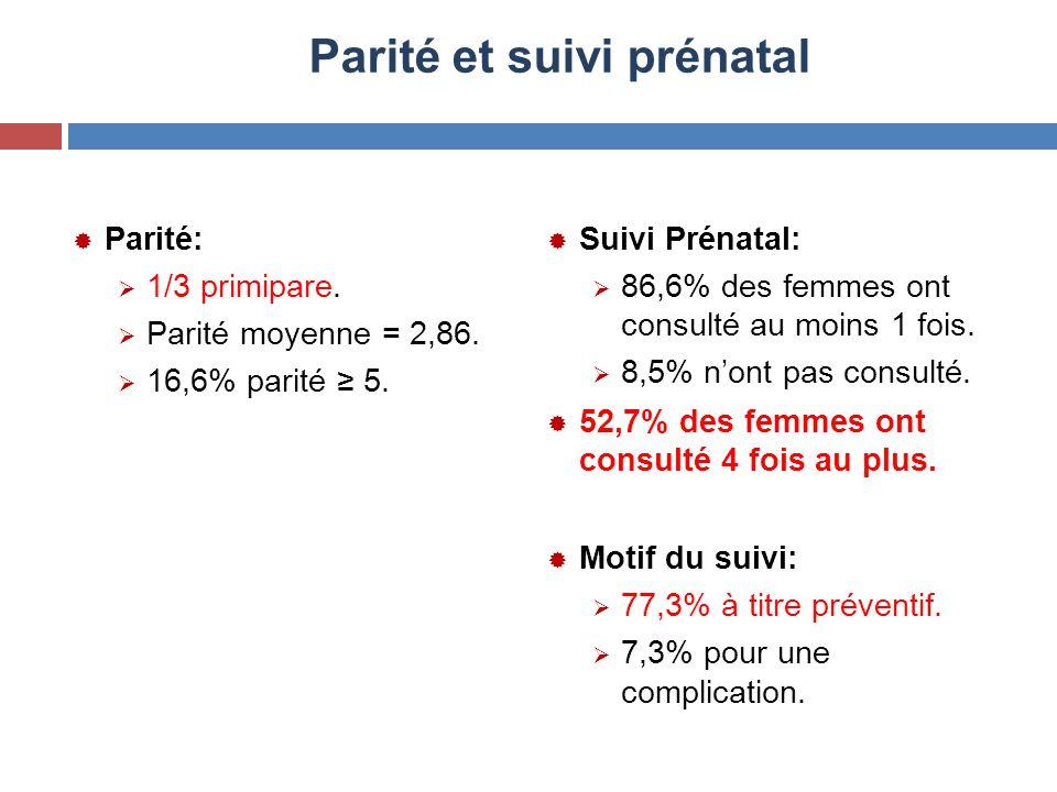 Parité et suivi prénatal