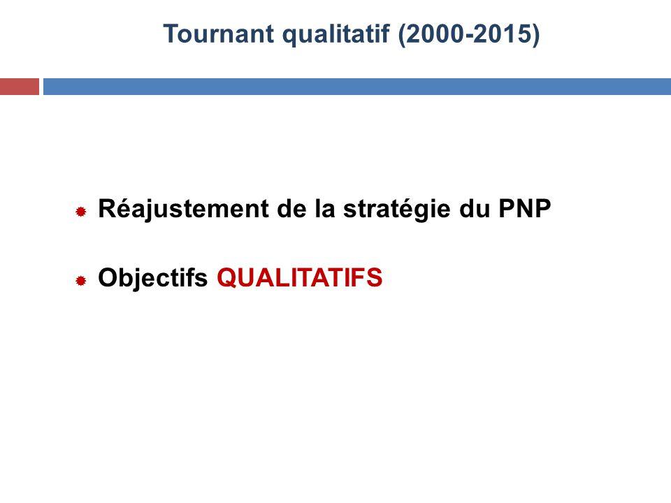 Tournant qualitatif (2000-2015)