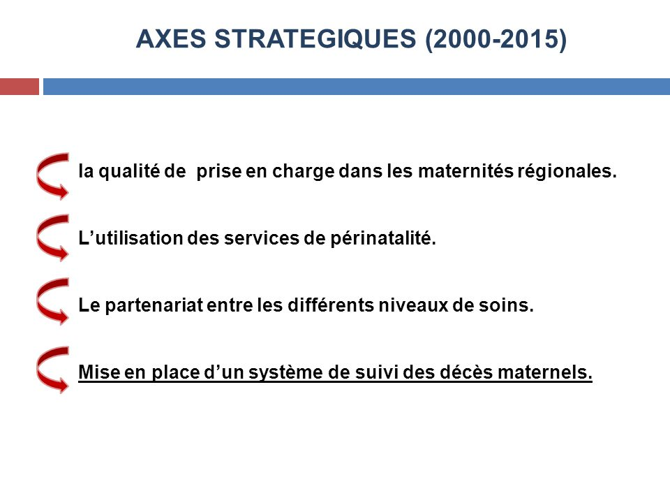 AXES STRATEGIQUES (2000-2015)