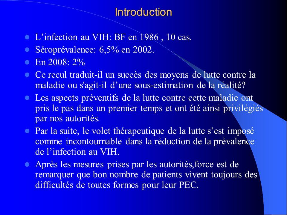 Introduction L'infection au VIH: BF en 1986 , 10 cas.