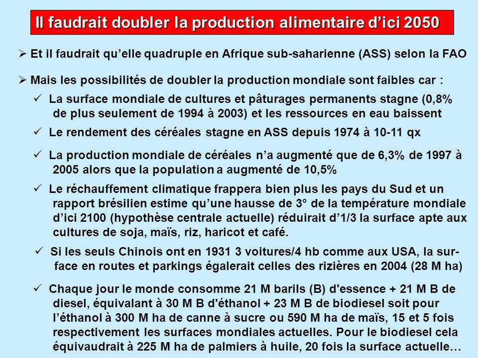 Il faudrait doubler la production alimentaire d'ici 2050