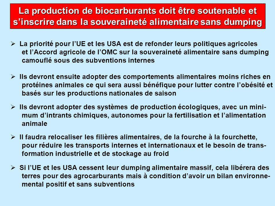 La production de biocarburants doit être soutenable et
