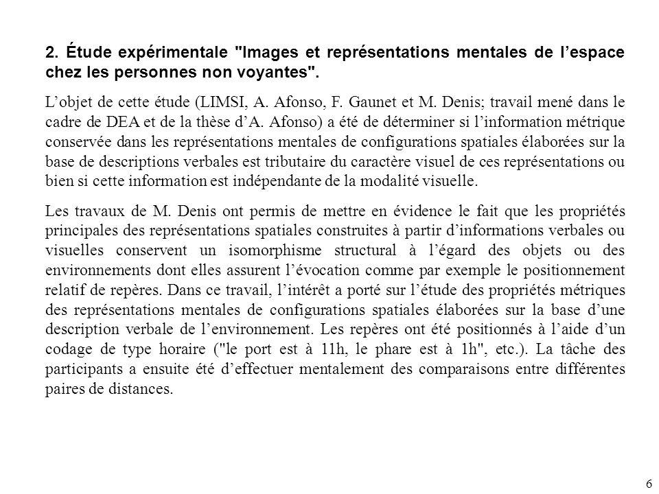 2. Étude expérimentale Images et représentations mentales de l'espace chez les personnes non voyantes .