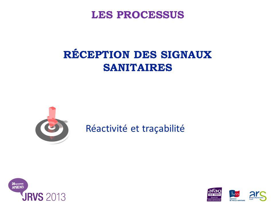 RÉCEPTION DES SIGNAUX SANITAIRES