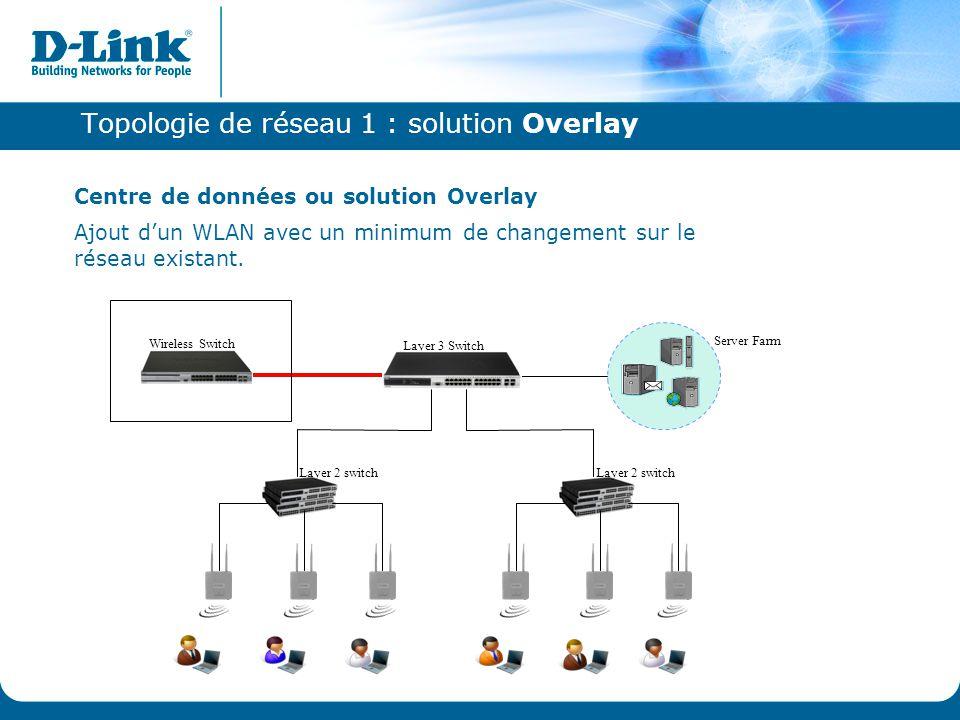 Topologie de réseau 1 : solution Overlay