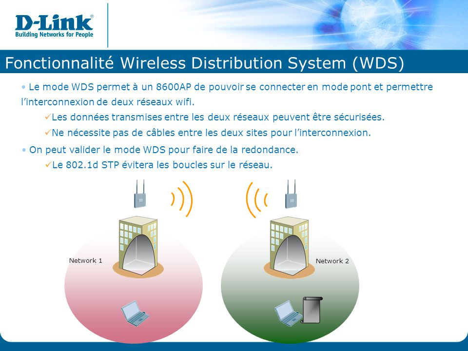 Fonctionnalité Wireless Distribution System (WDS)