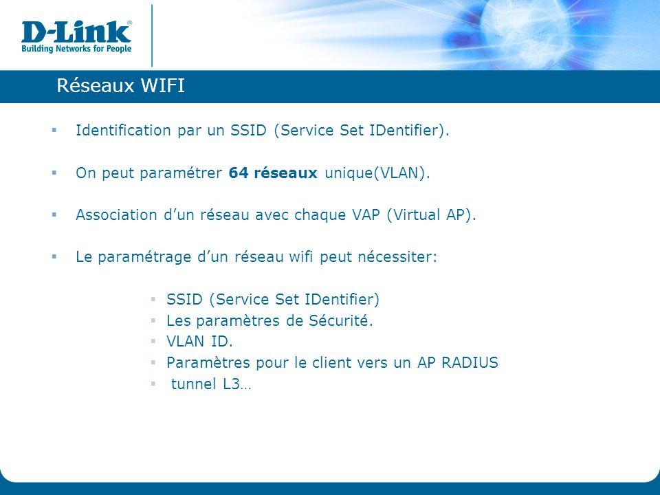 Réseaux WIFI Identification par un SSID (Service Set IDentifier).