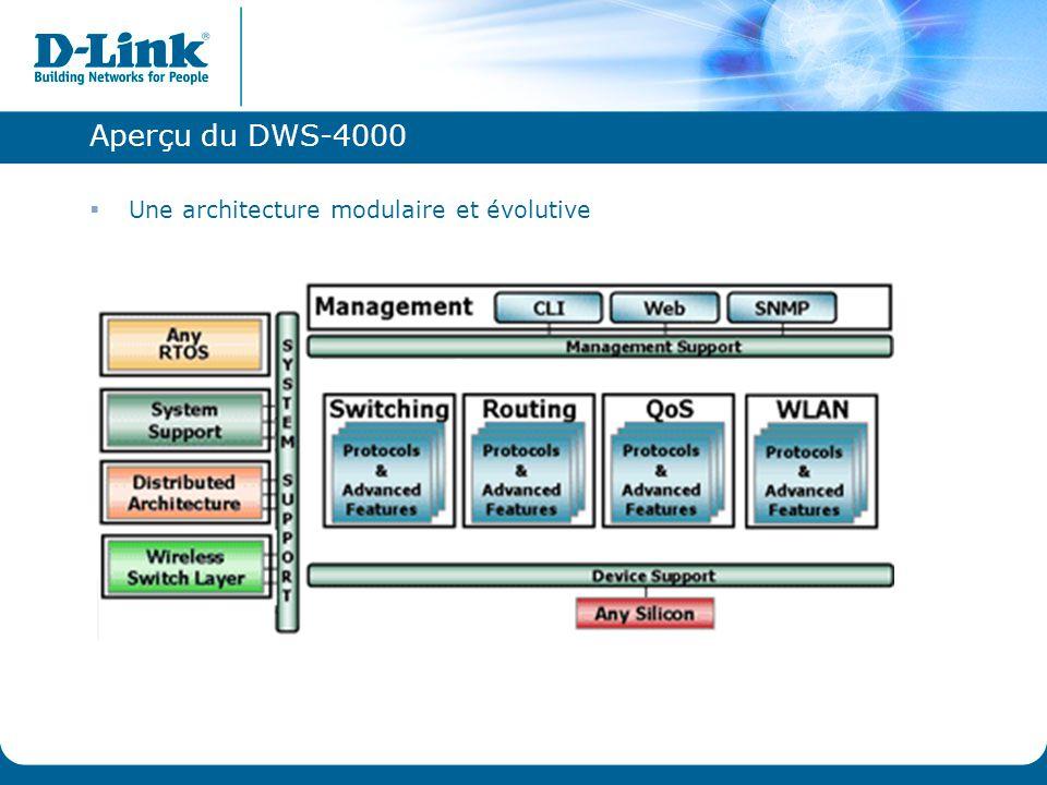 Aperçu du DWS-4000 Une architecture modulaire et évolutive