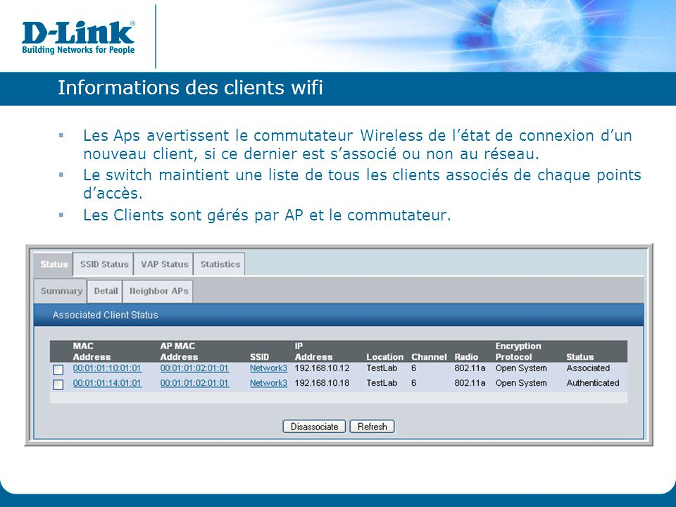 Informations des clients wifi