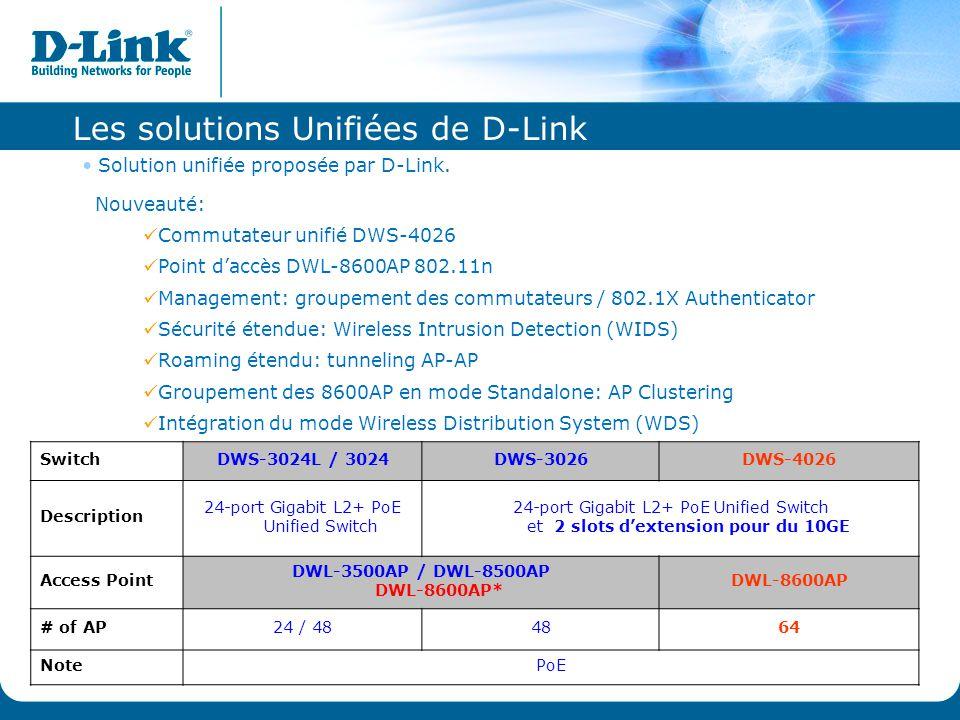 Les solutions Unifiées de D-Link