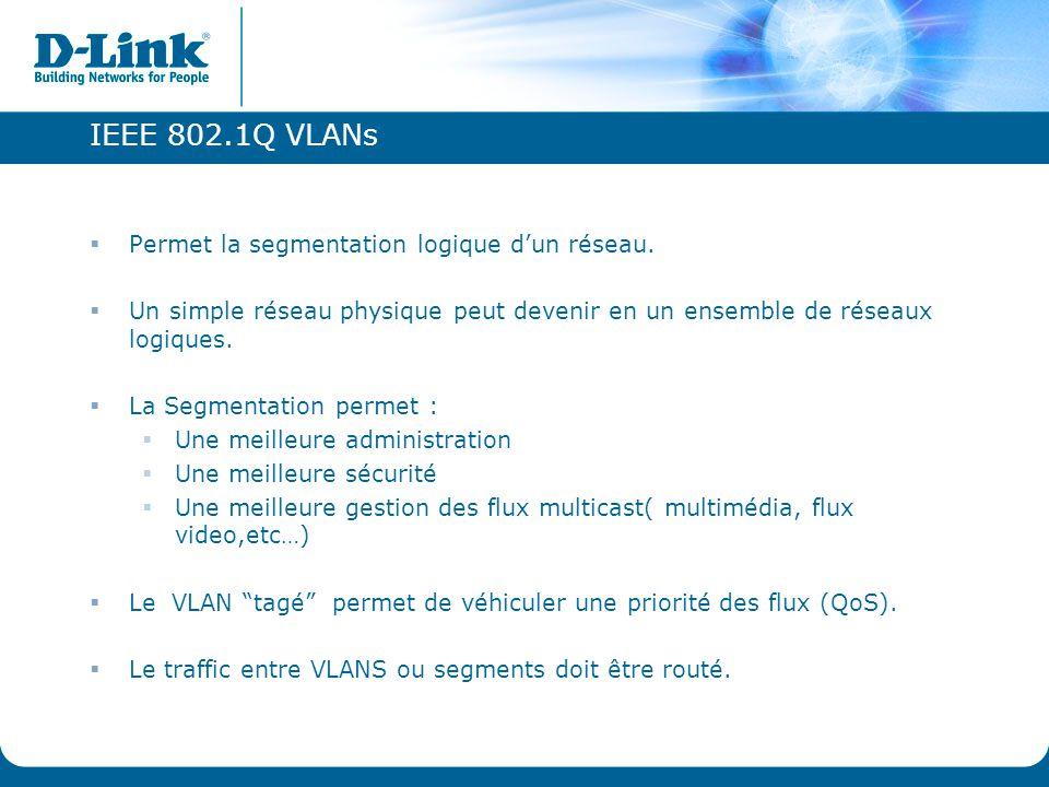IEEE 802.1Q VLANs Permet la segmentation logique d'un réseau.