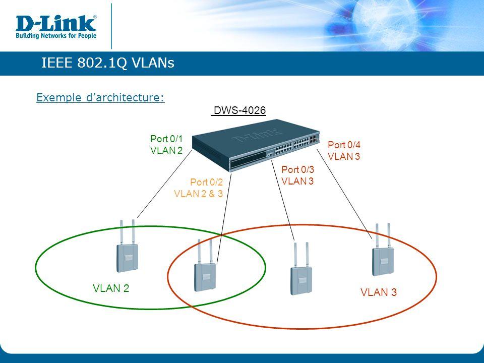 IEEE 802.1Q VLANs Exemple d'architecture: DWS-4026 VLAN 2 VLAN 3