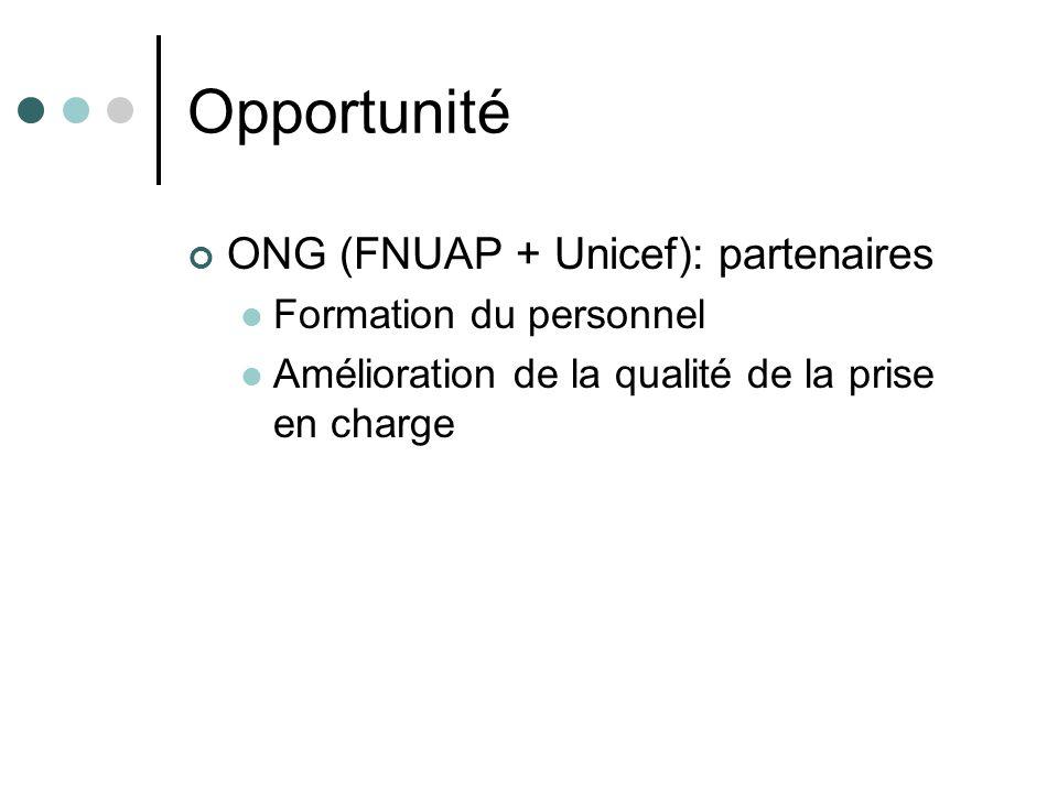 Opportunité ONG (FNUAP + Unicef): partenaires Formation du personnel