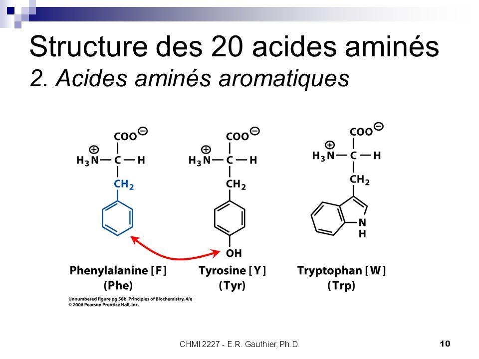 Structure des 20 acides aminés 2. Acides aminés aromatiques
