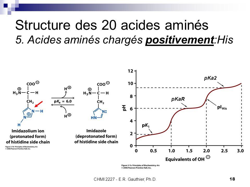 Structure des 20 acides aminés 5