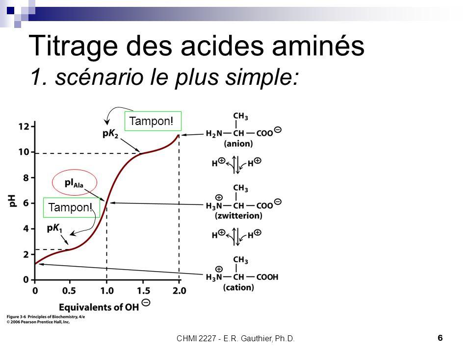 Titrage des acides aminés 1. scénario le plus simple: