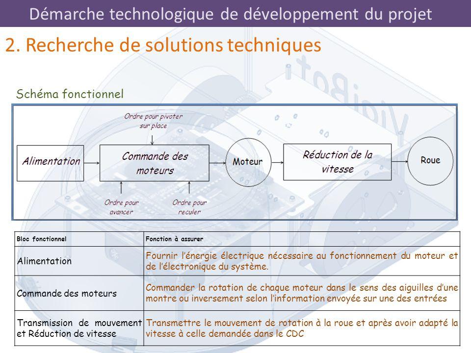 2. Recherche de solutions techniques