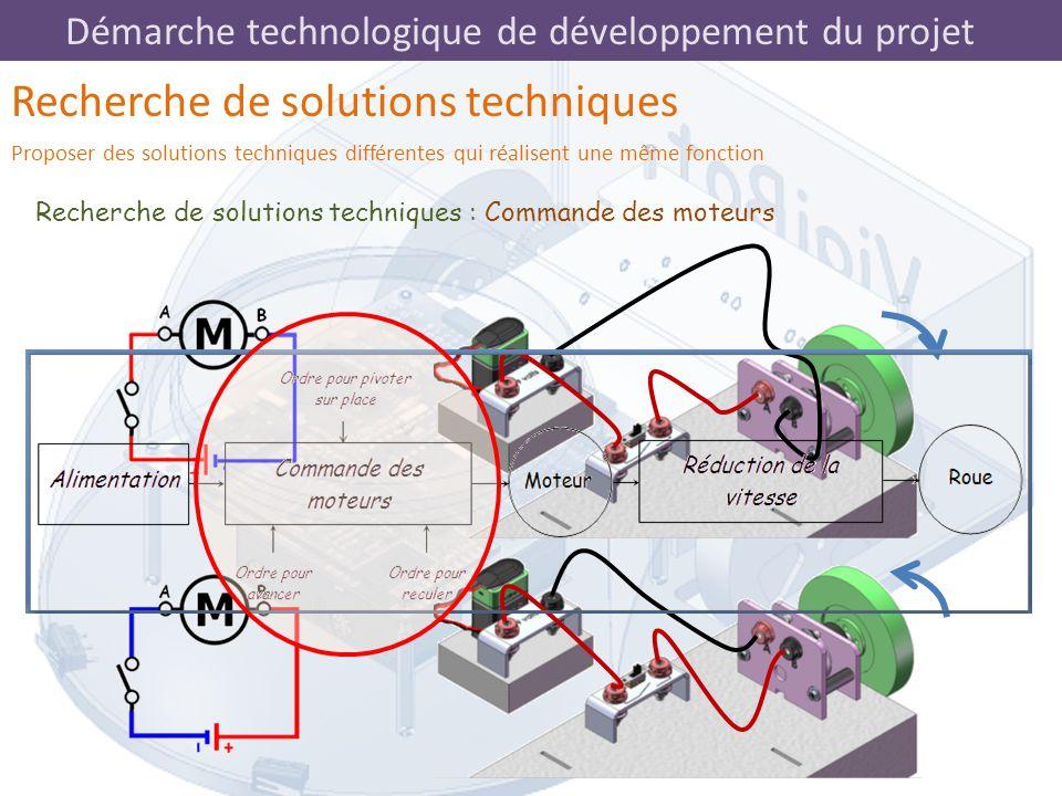 Recherche de solutions techniques