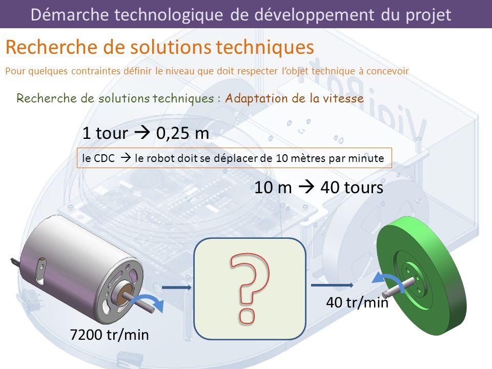 Recherche de solutions techniques 1 tour  0,25 m 10 m  40 tours