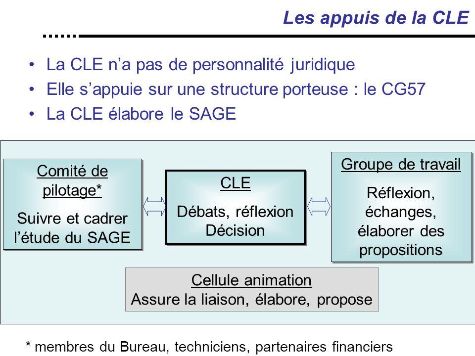 Les appuis de la CLE La CLE n'a pas de personnalité juridique