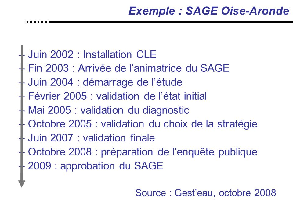 Exemple : SAGE Oise-Aronde