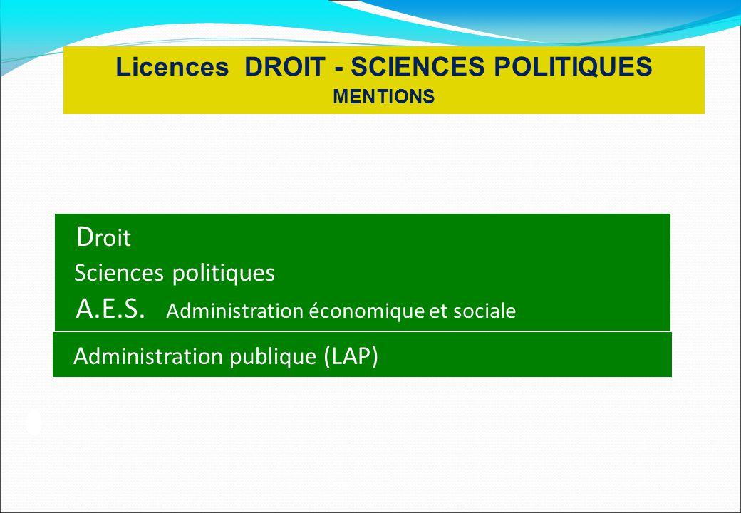 Licences DROIT - SCIENCES POLITIQUES