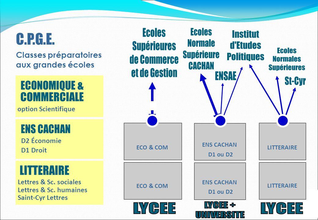 C.P.G.E. Ecoles Supérieures de Commerce et de Gestion Ecoles Normale
