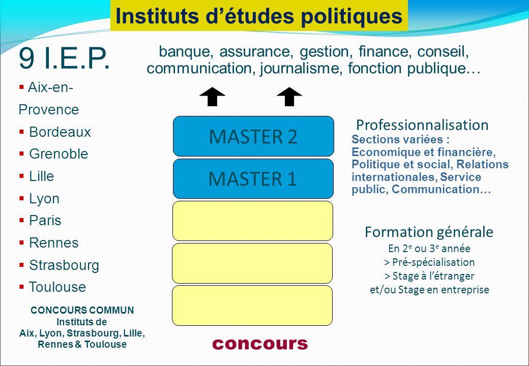 9 I.E.P. Instituts d'études politiques MASTER 2 MASTER 1 concours