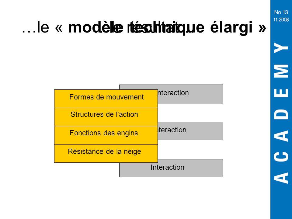…le « modèle technique élargi »