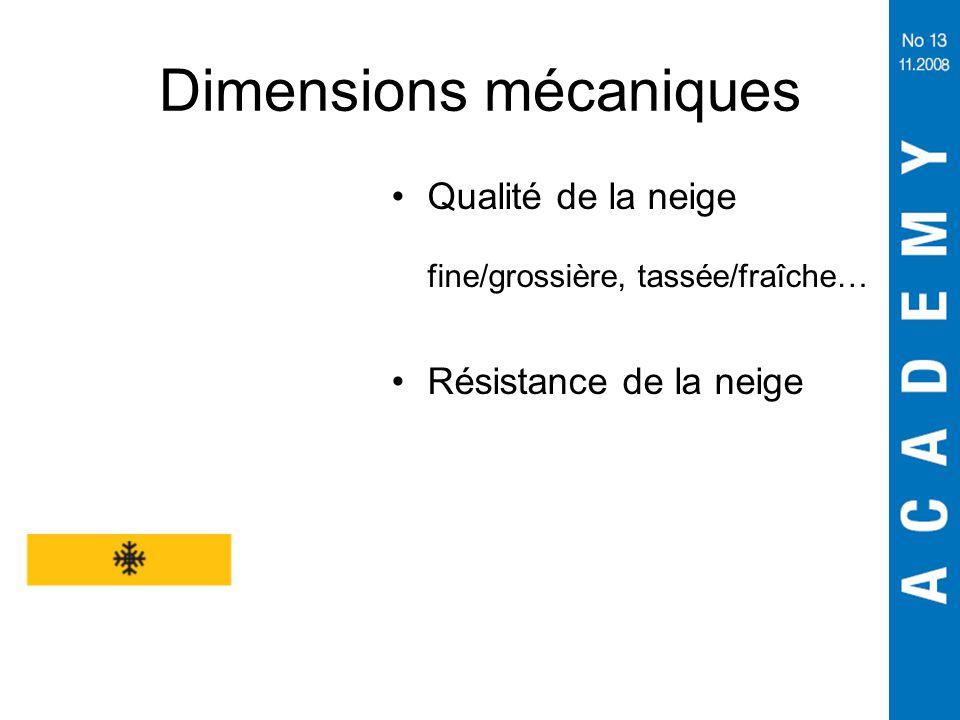 Dimensions mécaniques