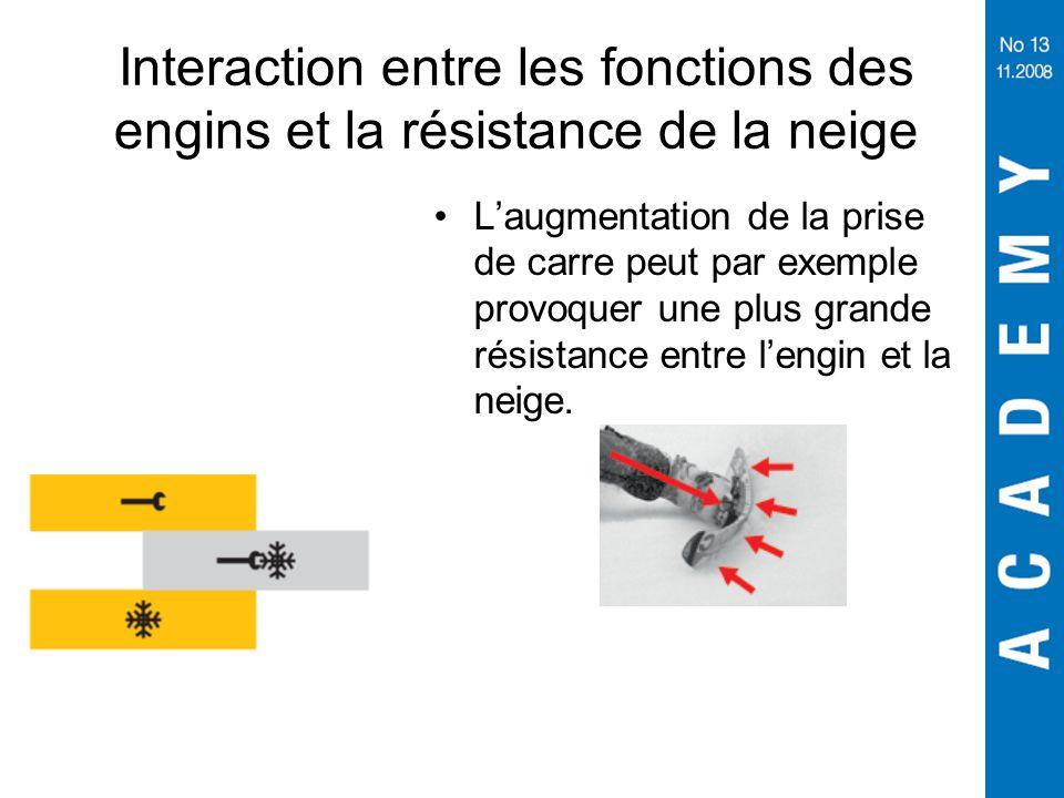 Interaction entre les fonctions des engins et la résistance de la neige