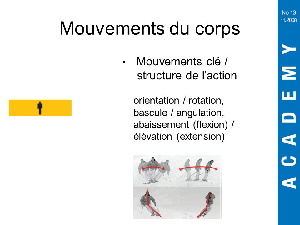 Mouvements du corps
