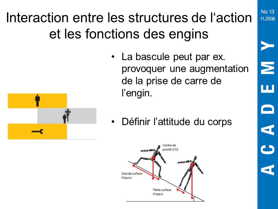 Interaction entre les structures de l'action et les fonctions des engins