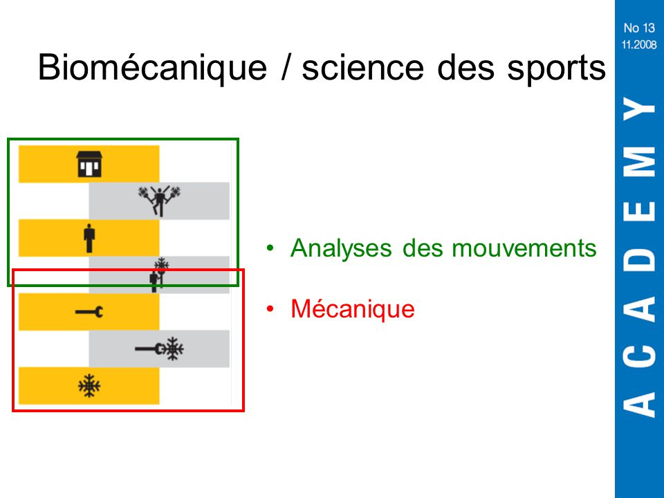 Biomécanique / science des sports